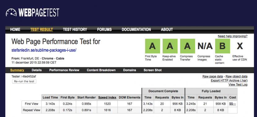 Final score on WebPagetest